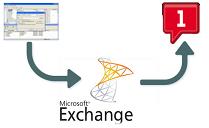 Notifiche Exchange