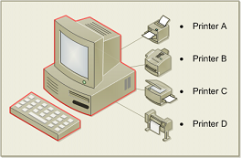 Printer's list