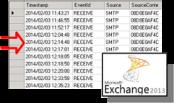 Track Exchange message